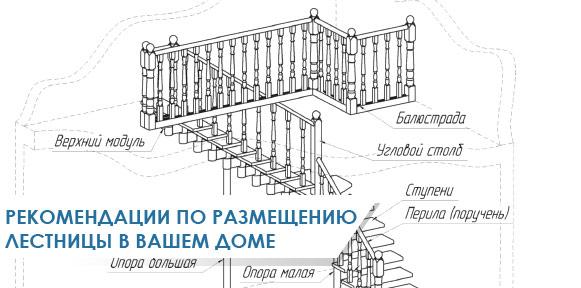Рекомендации по размещению лестницы