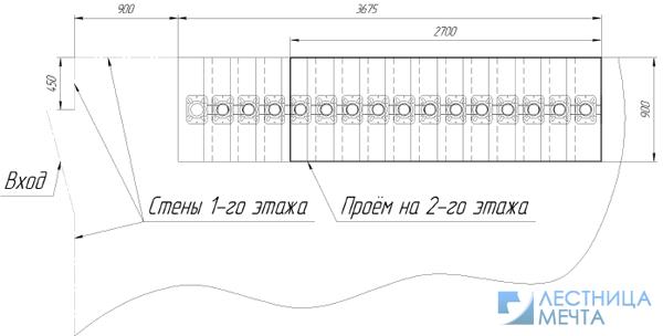 планировка лестницы